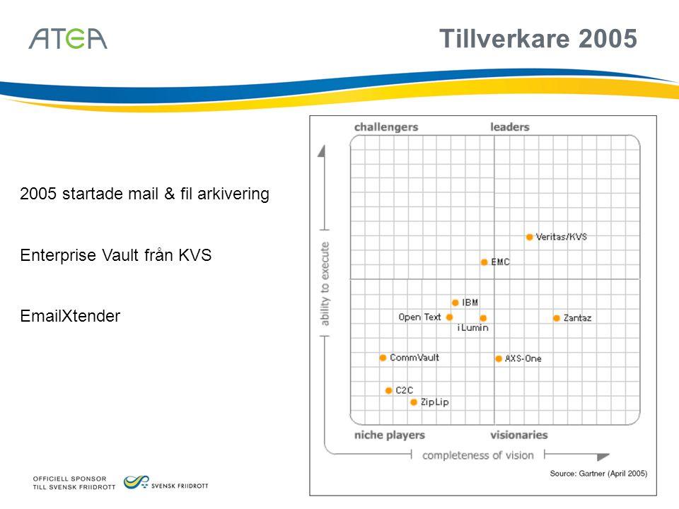 Tillverkare 2005 2005 startade mail & fil arkivering Enterprise Vault från KVS EmailXtender