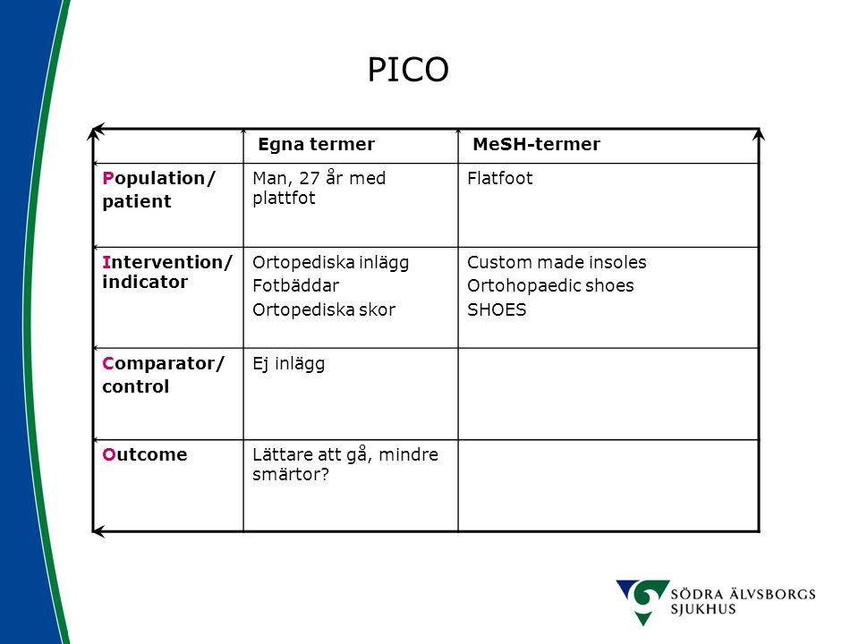 PICO Egna termer MeSH-termer Population/ patient Man, 27 år med plattfot Flatfoot Intervention/ indicator Ortopediska inlägg Fotbäddar Ortopediska sko