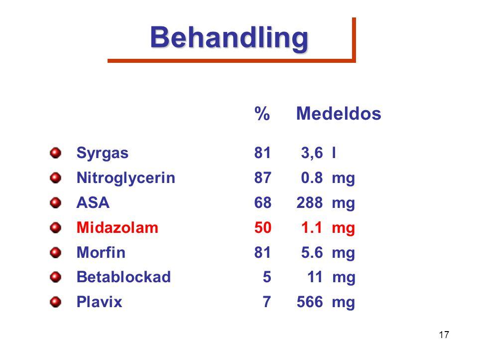 Behandling Behandling % Medeldos Syrgas 81 3,6 l Nitroglycerin 87 0.8 mg ASA 68 288 mg Midazolam 50 1.1 mg Morfin 81 5.6 mg Betablockad 5 11 mg Plavix 7 566 mg 17