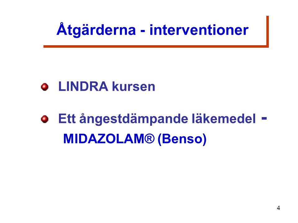 LINDRA kursen Ett ångestdämpande läkemedel - MIDAZOLAM® (Benso) Åtgärderna - interventioner 4
