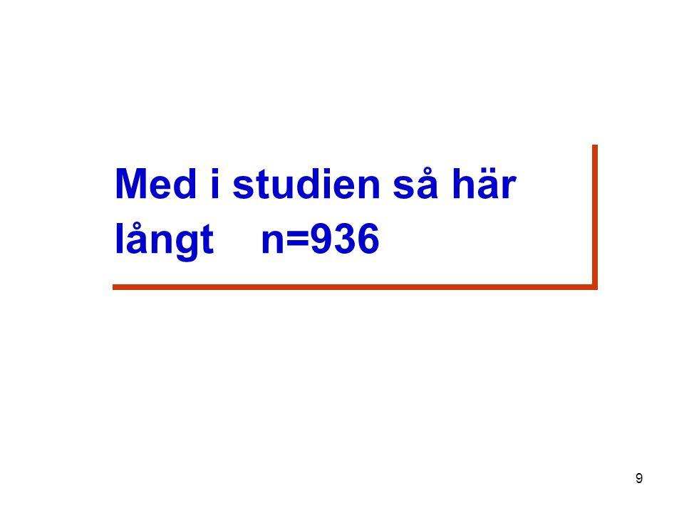 Med i studien så här långt n=936 Med i studien så här långt n=936 9