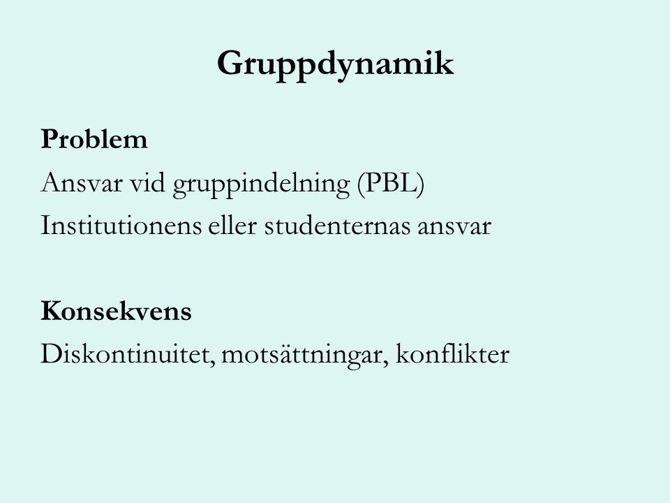 Gruppdynamik Problem Ansvar vid gruppindelning (PBL) Institutionens eller studenternas ansvar Konsekvens Diskontinuitet, motsättningar, konflikter