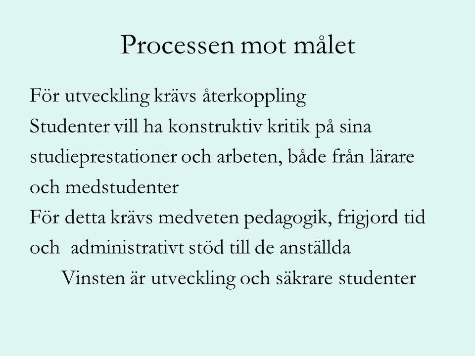 Introduktion Problem Studenter känner sig inte välkomnade till sin institution, informationen är bristfällig, studenternas namn finns inte i förteckningar Konsekvens En känsla av anonymitet och osynliggörande