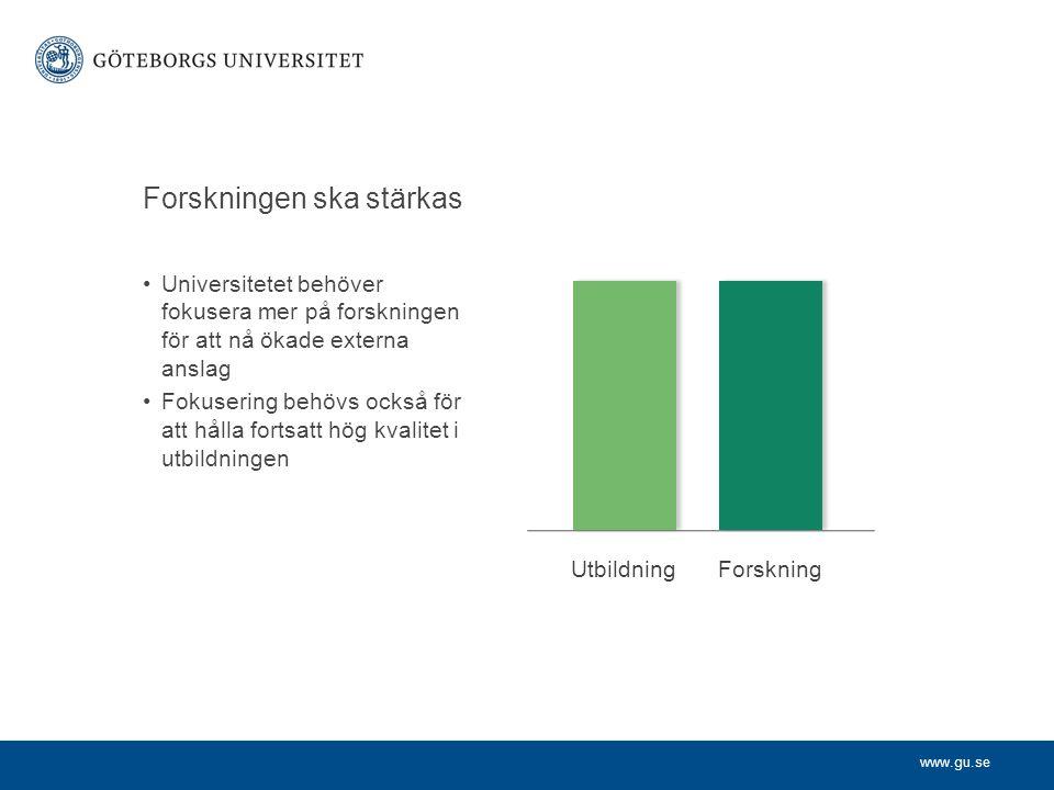www.gu.se Forskningen ska stärkas Universitetet behöver fokusera mer på forskningen för att nå ökade externa anslag Fokusering behövs också för att hålla fortsatt hög kvalitet i utbildningen UtbildningForskning