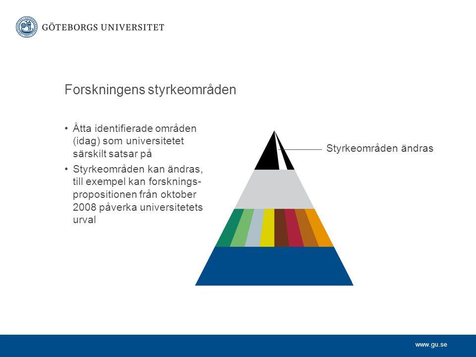 www.gu.se Forskningens styrkeområden Åtta identifierade områden (idag) som universitetet särskilt satsar på Styrkeområden kan ändras, till exempel kan forsknings- propositionen från oktober 2008 påverka universitetets urval Styrkeområden ändras