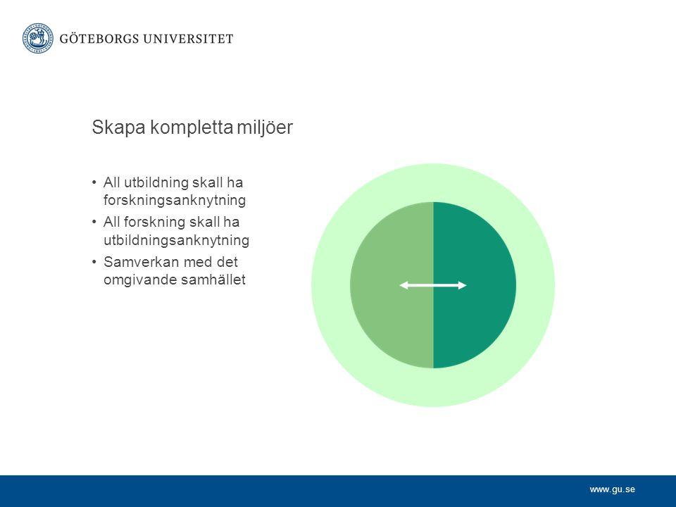www.gu.se Skapa kompletta miljöer All utbildning skall ha forskningsanknytning All forskning skall ha utbildningsanknytning Samverkan med det omgivande samhället