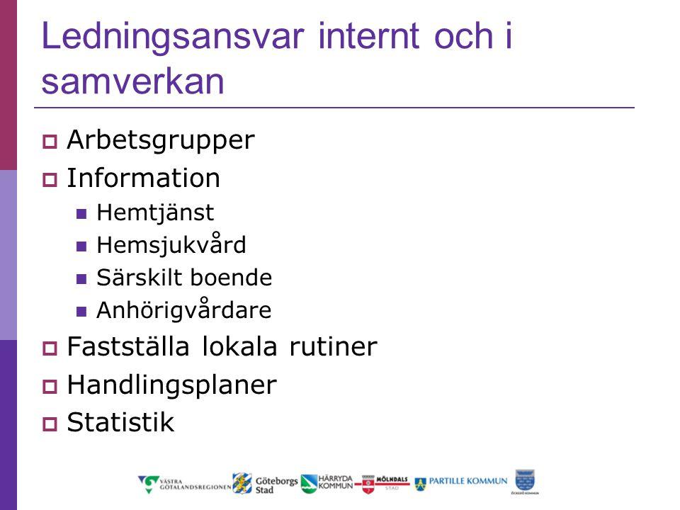 Ledningsansvar internt och i samverkan  Arbetsgrupper  Information Hemtjänst Hemsjukvård Särskilt boende Anhörigvårdare  Fastställa lokala rutiner