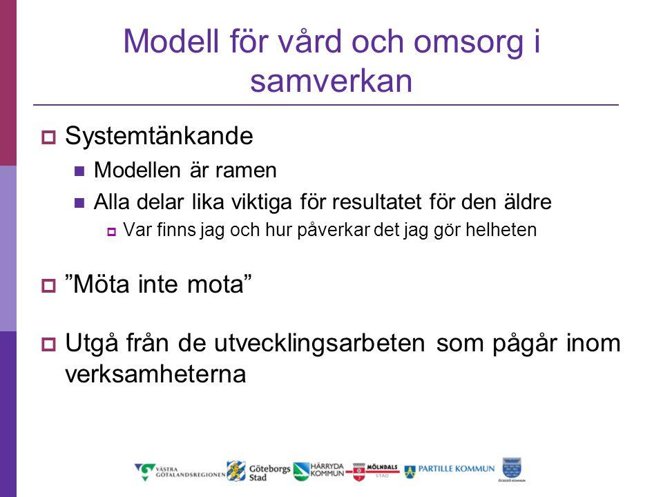 """ Systemtänkande Modellen är ramen Alla delar lika viktiga för resultatet för den äldre  Var finns jag och hur påverkar det jag gör helheten  """"Möta"""
