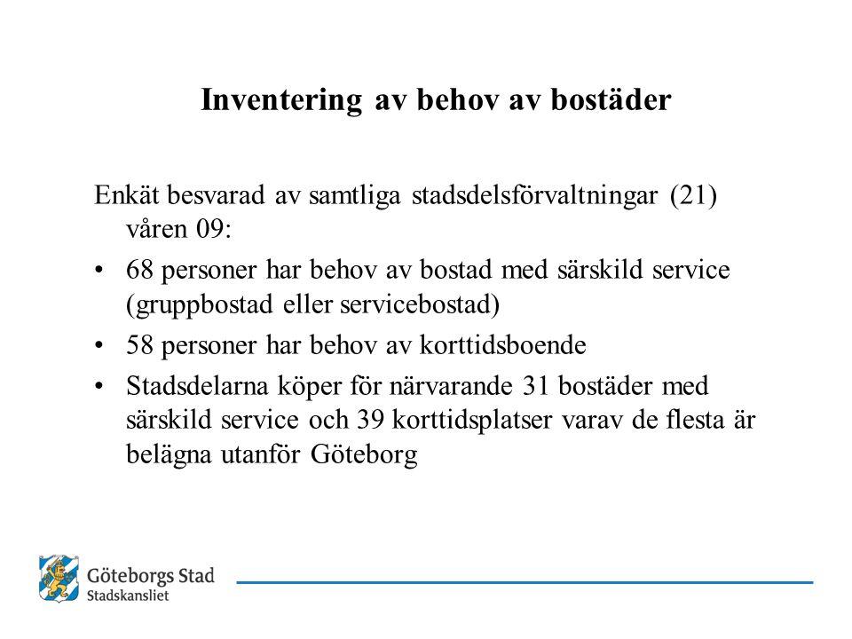 Inventering av behov av bostäder Enkät besvarad av samtliga stadsdelsförvaltningar (21) våren 09: 68 personer har behov av bostad med särskild service