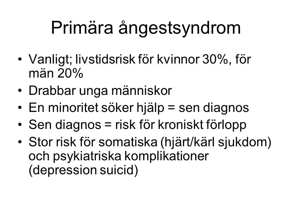 Primära ångestsyndrom Vanligt; livstidsrisk för kvinnor 30%, för män 20% Drabbar unga människor En minoritet söker hjälp = sen diagnos Sen diagnos = r