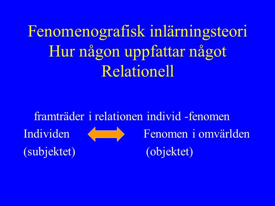 Fenomenografisk inlärningsteori Hur någon uppfattar något Relationell framträder i relationen individ -fenomen Individen Fenomen i omvärlden (subjektet) (objektet)