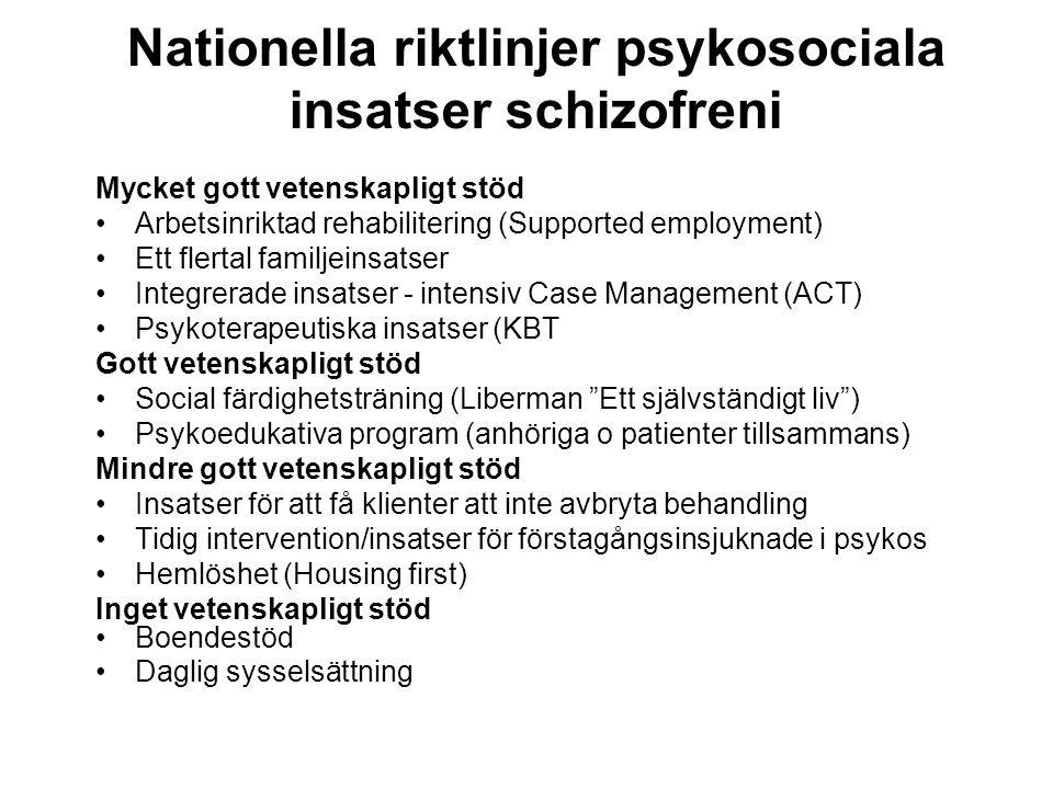 Nationella riktlinjer psykosociala insatser schizofreni Mycket gott vetenskapligt stöd Arbetsinriktad rehabilitering (Supported employment) Ett flerta