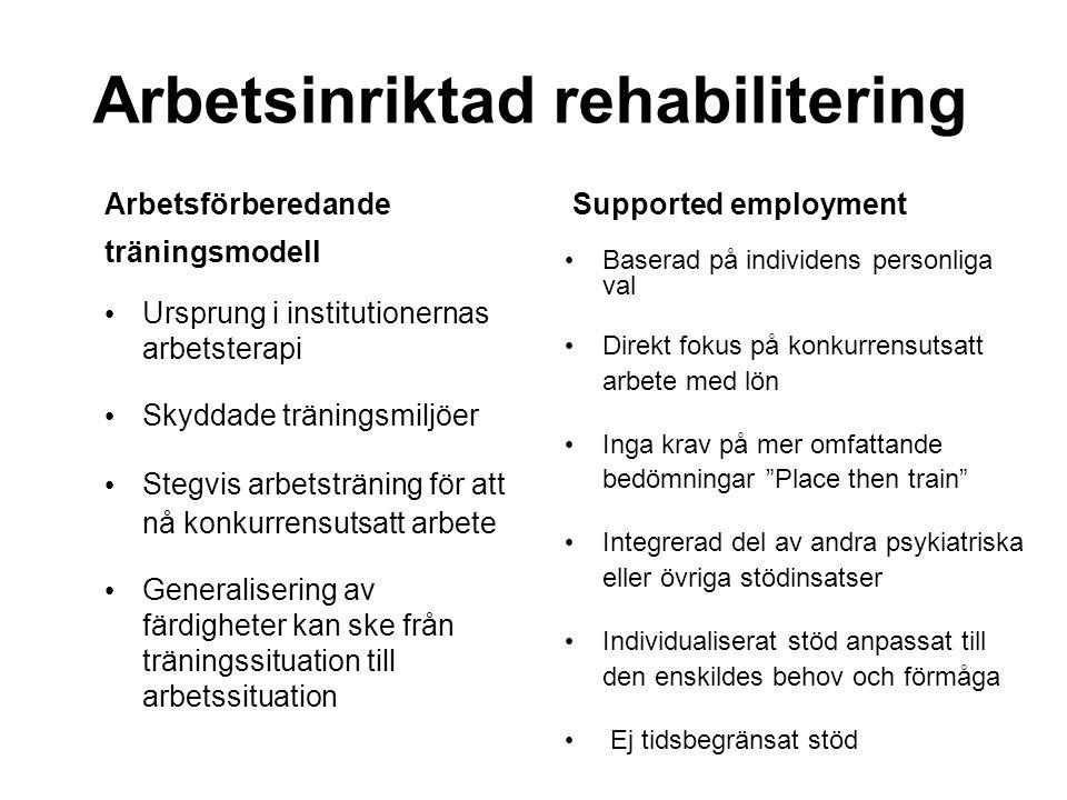 Arbetsinriktad rehabilitering Arbetsförberedande träningsmodell Ursprung i institutionernas arbetsterapi Skyddade träningsmiljöer Stegvis arbetstränin