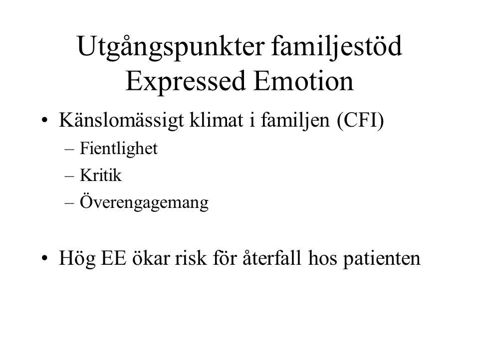 Utgångspunkter familjestöd Expressed Emotion Känslomässigt klimat i familjen (CFI) –Fientlighet –Kritik –Överengagemang Hög EE ökar risk för återfall