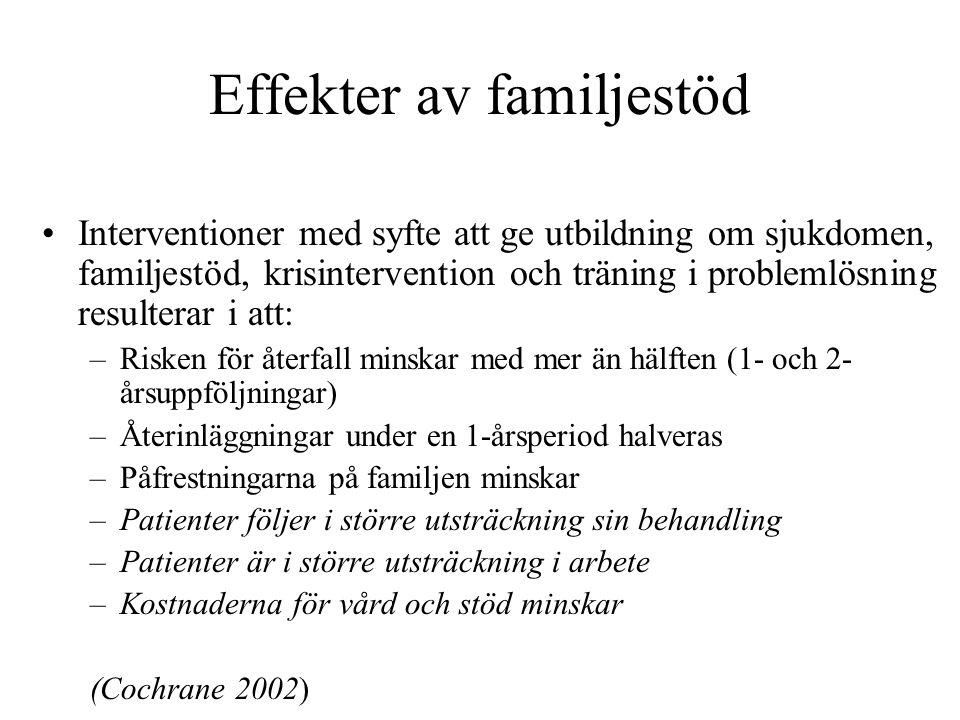 Effekter av familjestöd Interventioner med syfte att ge utbildning om sjukdomen, familjestöd, krisintervention och träning i problemlösning resulterar