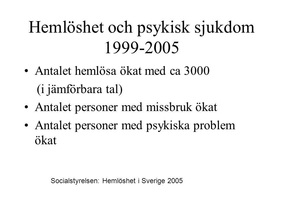 Hemlöshet och psykisk sjukdom 1999-2005 Antalet hemlösa ökat med ca 3000 (i jämförbara tal) Antalet personer med missbruk ökat Antalet personer med ps