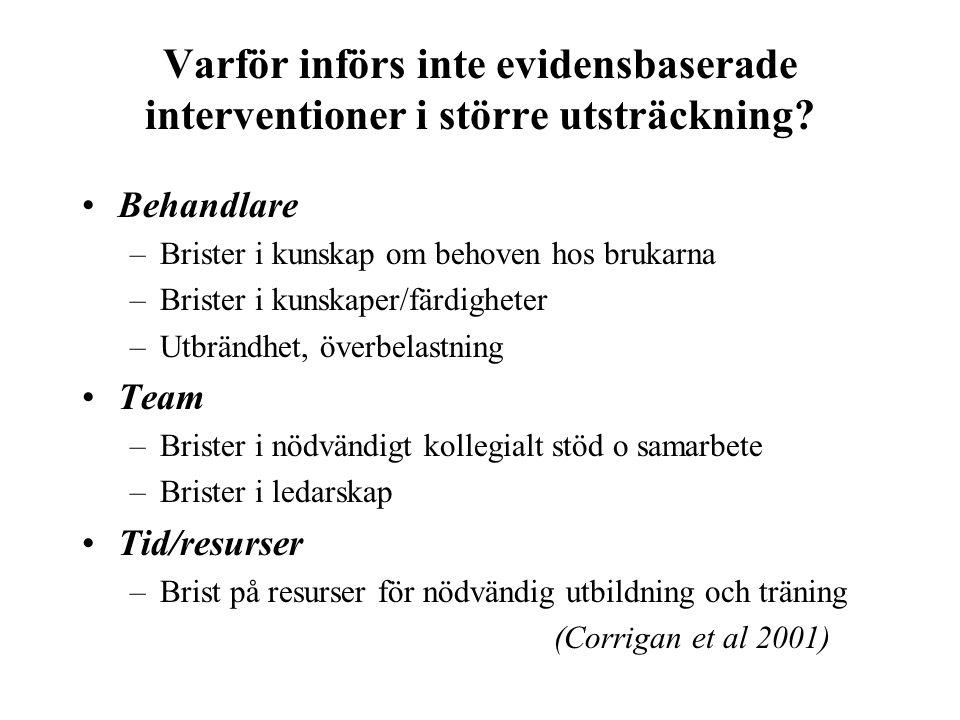 Varför införs inte evidensbaserade interventioner i större utsträckning? Behandlare –Brister i kunskap om behoven hos brukarna –Brister i kunskaper/fä