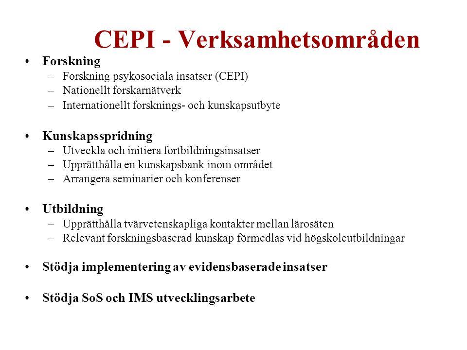 CEPI - Verksamhetsområden Forskning –Forskning psykosociala insatser (CEPI) –Nationellt forskarnätverk –Internationellt forsknings- och kunskapsutbyte