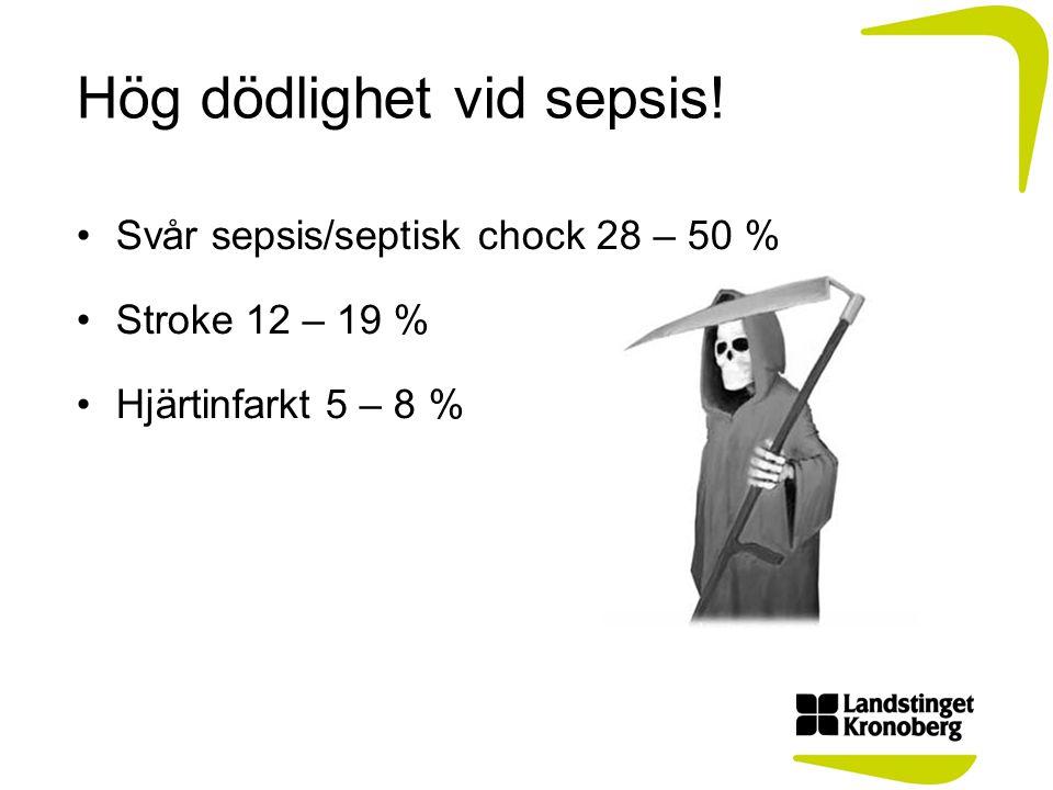 Hög dödlighet vid sepsis! Svår sepsis/septisk chock 28 – 50 % Stroke 12 – 19 % Hjärtinfarkt 5 – 8 %