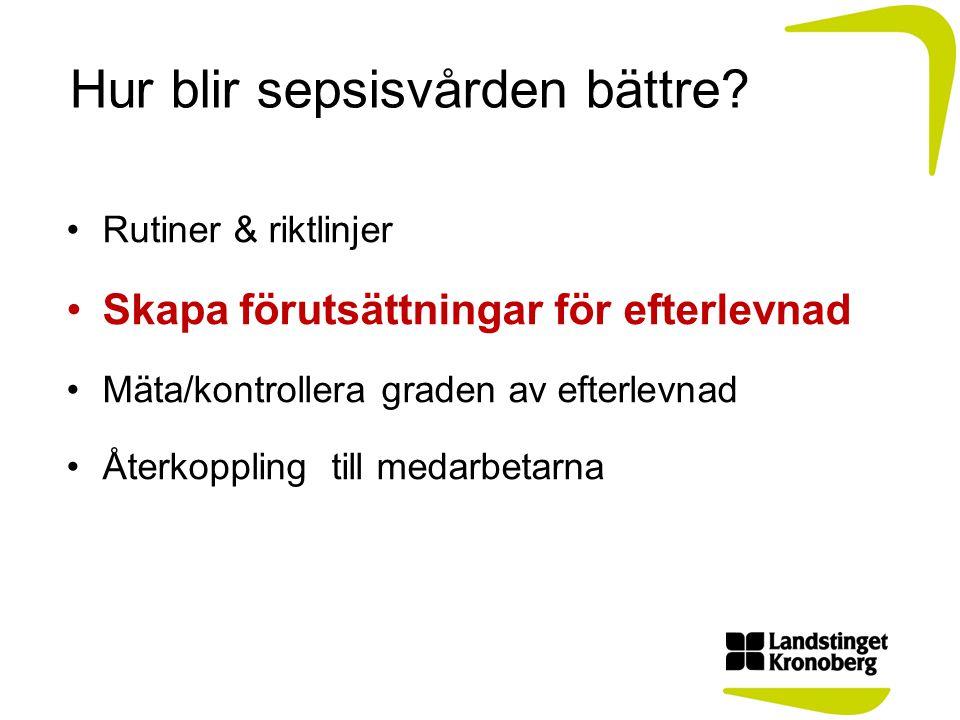 30 dagars mortalitet 2010-01-01 – 2012-06-30 Svår sepsis/septisk chock från Akuten till IVA