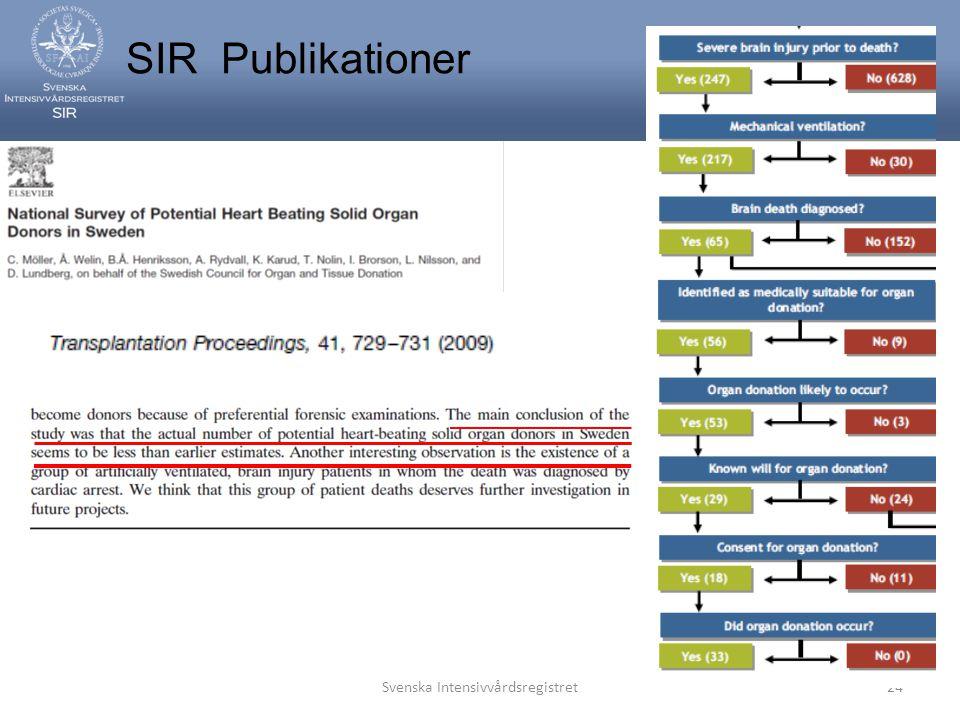 Svenska Intensivvårdsregistret24 SIR Publikationer