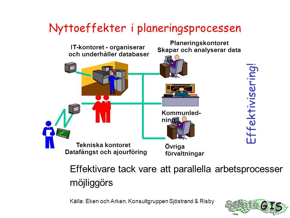 Effektivare tack vare att parallella arbetsprocesser möjliggörs Källa: Eken och Arken, Konsultgruppen Sjöstrand & Risby Nyttoeffekter i planeringsprocessen Effektivisering.