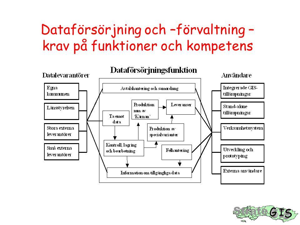 Dataförsörjning och –förvaltning – krav på funktioner och kompetens
