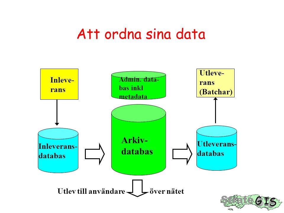 Att ordna sina data Arkiv- databas Admin.
