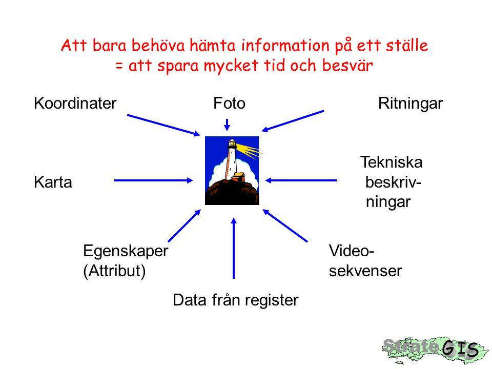 Att bara behöva hämta information på ett ställe = att spara mycket tid och besvär Koordinater FotoRitningar Tekniska Karta beskriv- ningar EgenskaperVideo- (Attribut)sekvenser Data från register