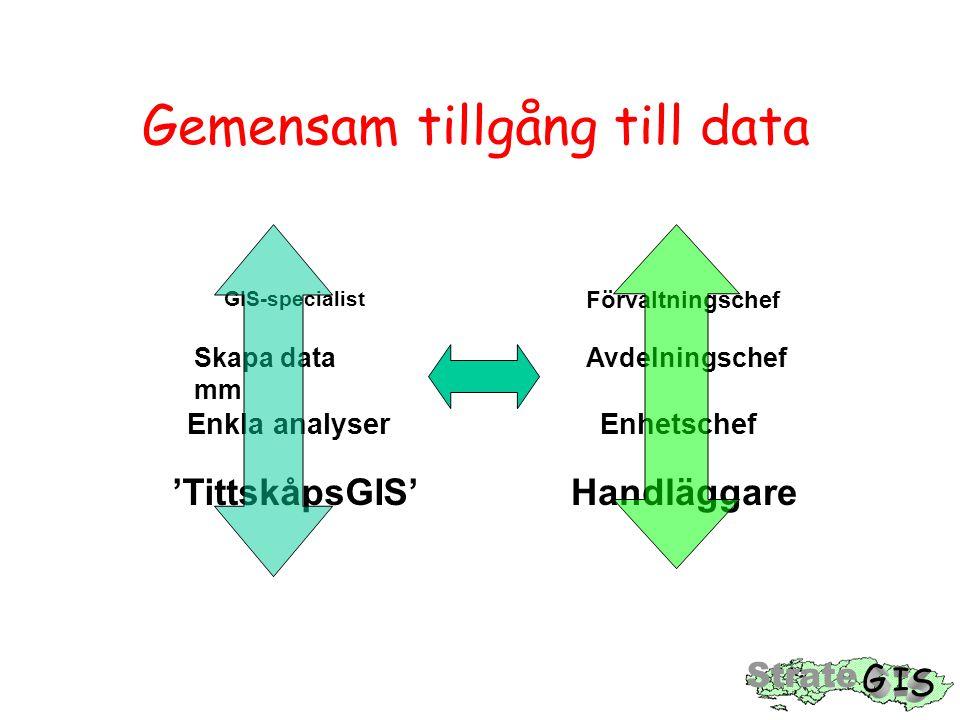 Gemensam tillgång till data 'TittskåpsGIS' Enkla analyser Skapa data mm GIS-specialist Handläggare Enhetschef Avdelningschef Förvaltningschef
