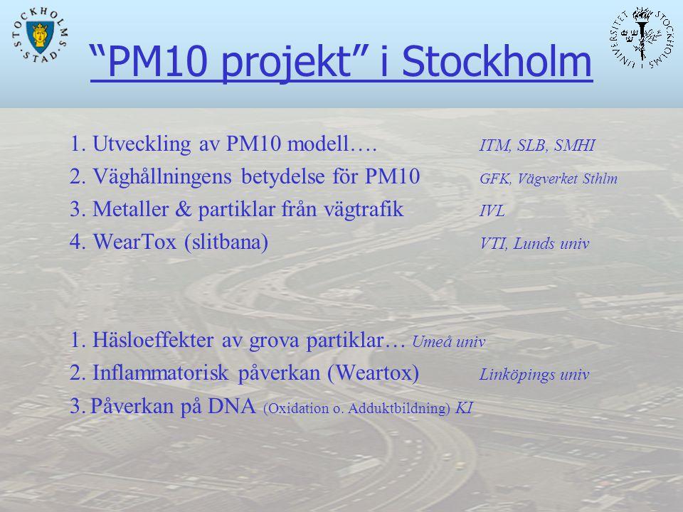 PM10 projekt i Stockholm 1. Utveckling av PM10 modell….