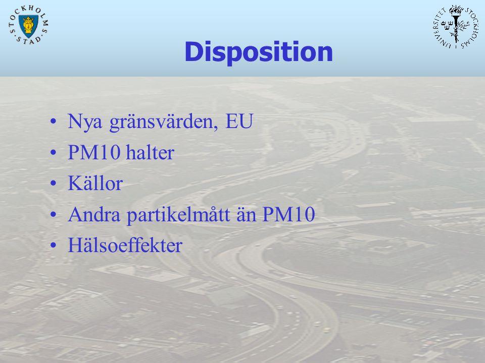 Disposition Nya gränsvärden, EU PM10 halter Källor Andra partikelmått än PM10 Hälsoeffekter