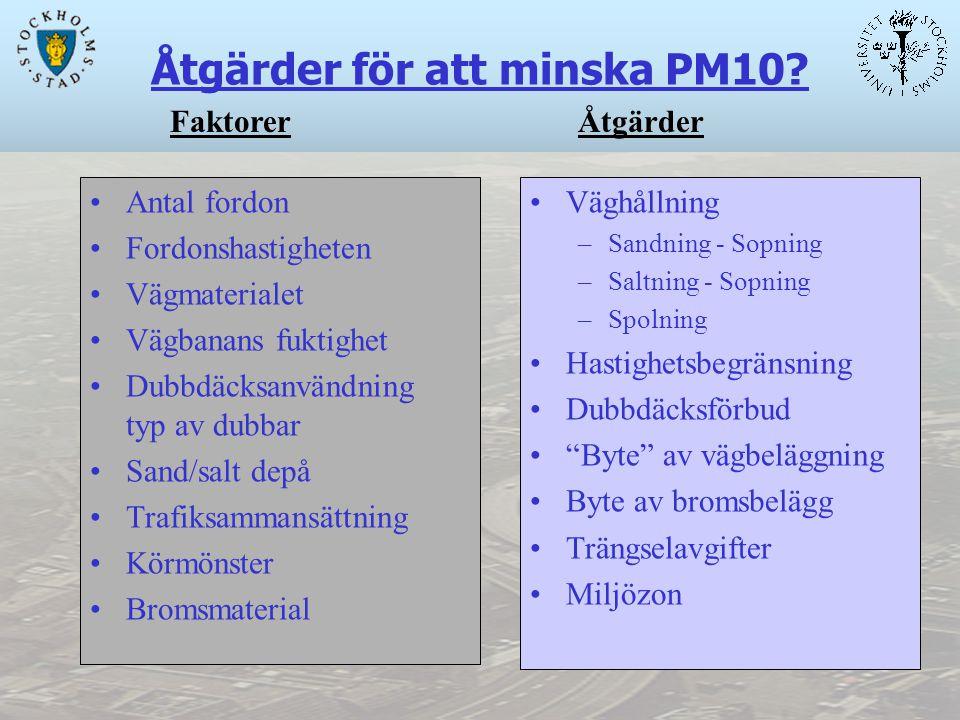 Åtgärder för att minska PM10.