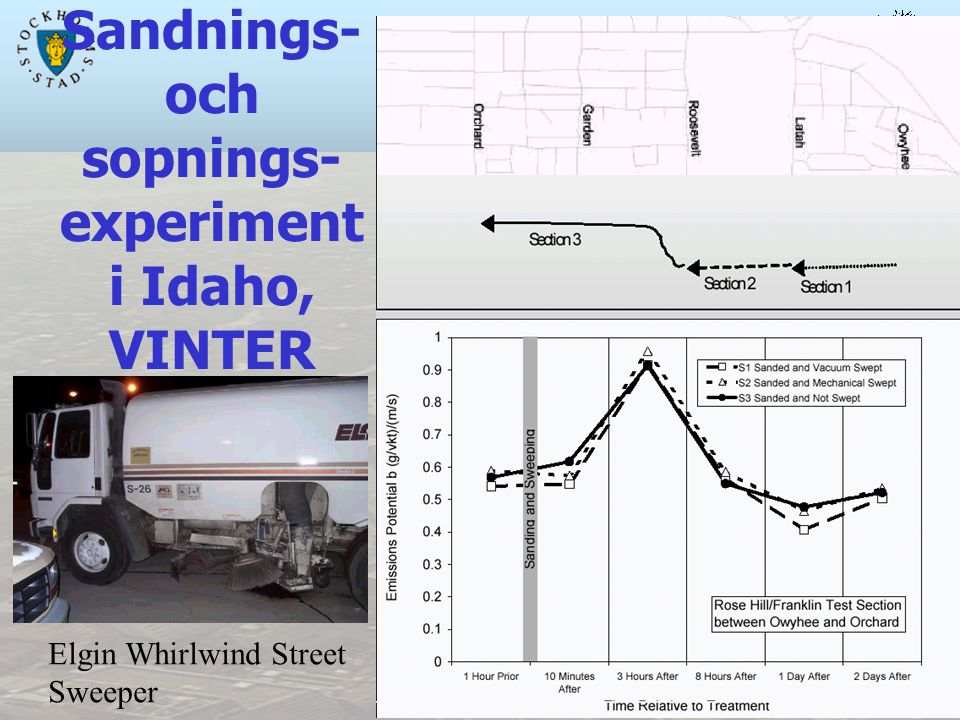 Sandnings- och sopnings- experiment i Idaho, VINTER Elgin Whirlwind Street Sweeper