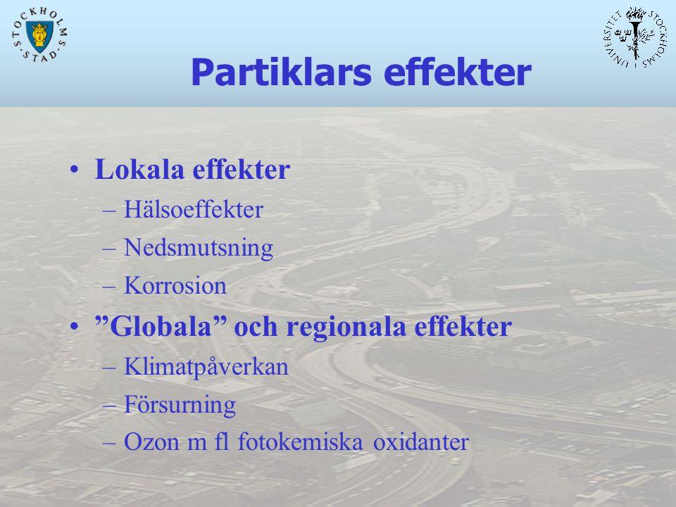 Partiklars effekter Lokala effekter –Hälsoeffekter –Nedsmutsning –Korrosion Globala och regionala effekter –Klimatpåverkan –Försurning –Ozon m fl fotokemiska oxidanter