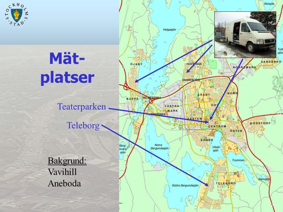 Mät- platser Teaterparken Teleborg Bakgrund: Vavihill Aneboda