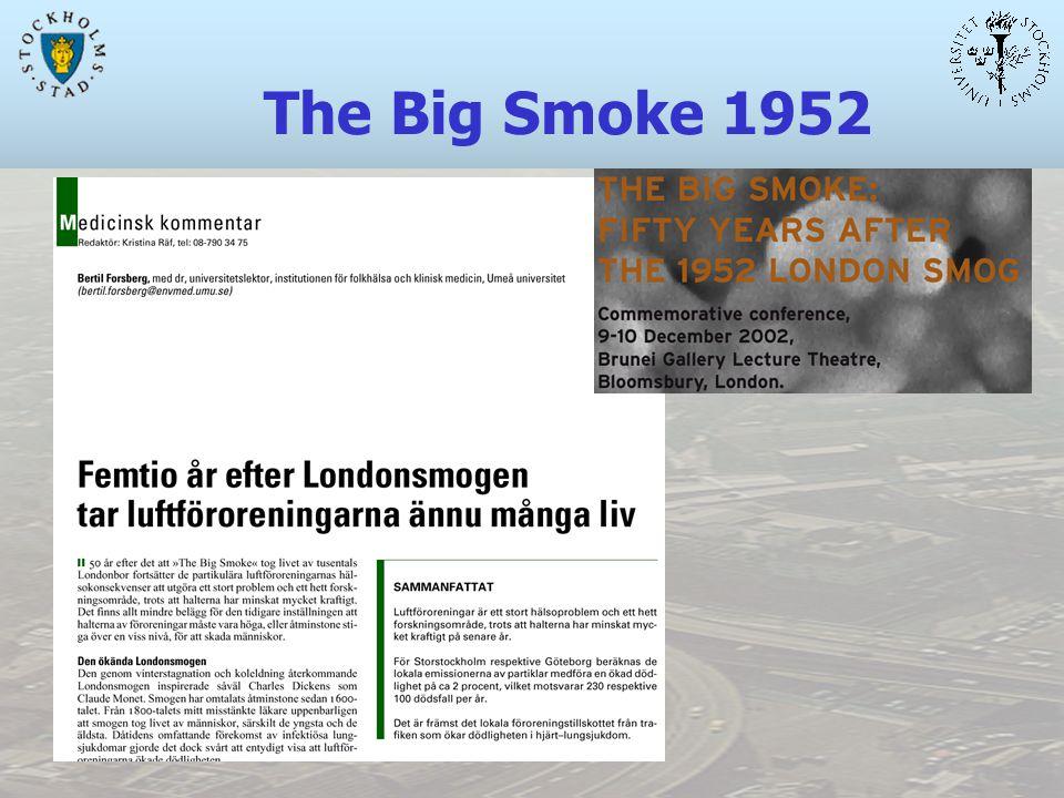 Hälsoeffekter av vedrök (1/3) Litteraturreview av Boman, Forsberg & Järvholm, 2002 9 studier av korttidseffekter –astmaintag –luftvägssymtom –daglig dödlighet (hjärt- och lungfunktion) –lungfunktion Kvantitativa samband endast för astma och PM10