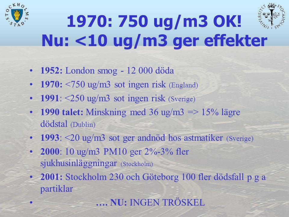 1970: 750 ug/m3 OK.