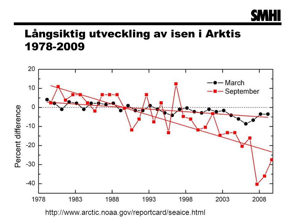 Långsiktig utveckling av isen i Arktis 1978-2009 http://www.arctic.noaa.gov/reportcard/seaice.html