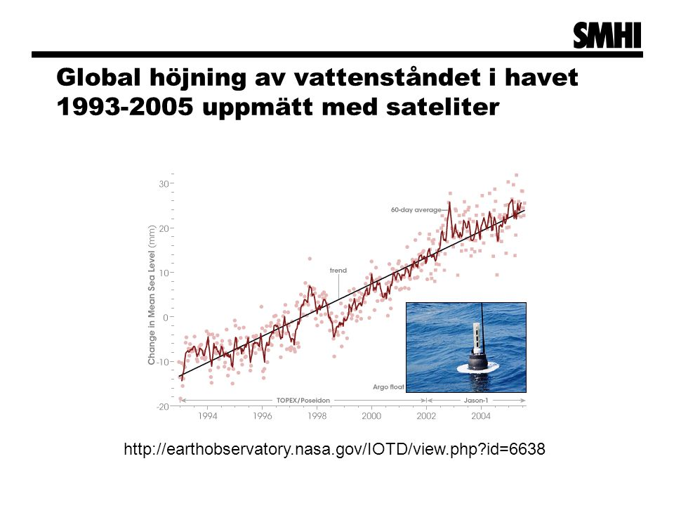 Isutbredning 2009 i relation till medelvärdet för perioden 1979–2000 Figures from the National Snow and Ice Data Center Sea Ice Index: nsidc.org/data/ seaice_index