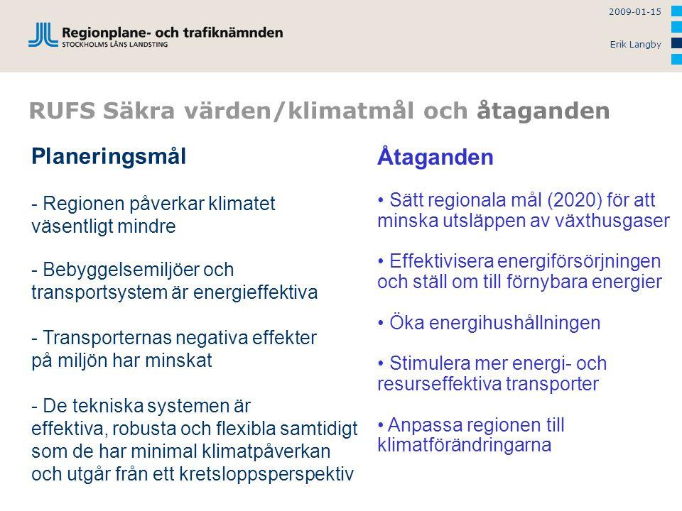 2009-01-15 Erik Langby RUFS Säkra värden/klimatmål och åtaganden Planeringsmål - Regionen påverkar klimatet väsentligt mindre - Bebyggelsemiljöer och transportsystem är energieffektiva - Transporternas negativa effekter på miljön har minskat - De tekniska systemen är effektiva, robusta och flexibla samtidigt som de har minimal klimatpåverkan och utgår från ett kretsloppsperspektiv Åtaganden Sätt regionala mål (2020) för att minska utsläppen av växthusgaser Effektivisera energiförsörjningen och ställ om till förnybara energier Öka energihushållningen Stimulera mer energi- och resurseffektiva transporter Anpassa regionen till klimatförändringarna