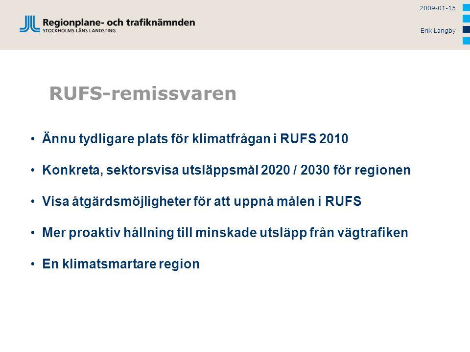 2009-01-15 Erik Langby RUFS-remissvaren Ännu tydligare plats för klimatfrågan i RUFS 2010 Konkreta, sektorsvisa utsläppsmål 2020 / 2030 för regionen V
