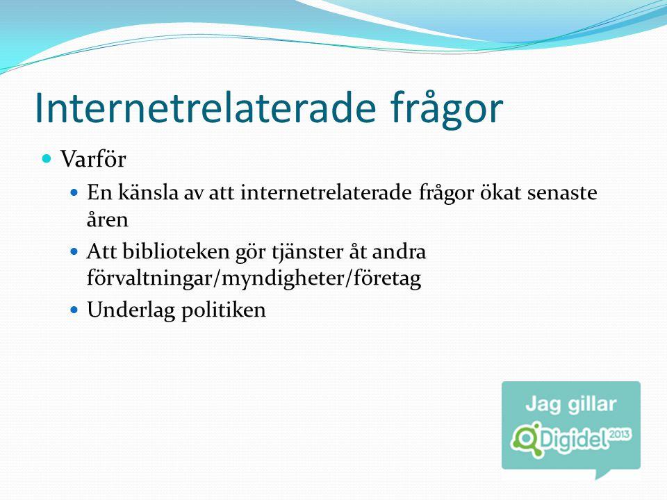 Internetrelaterade frågor Möte Digidelkansliet jan 2012 Kalmar /Blekinge/Kronoberg/Östergötland Förankrades på chefsmöten/huvudbiblioteken 2012-04-23—05-06 Sammanställs av.se Genomföras i hela Sverige?