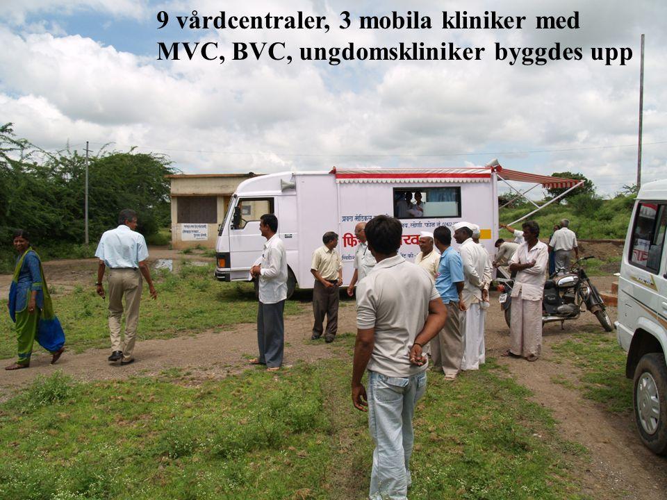 9 vårdcentraler, 3 mobila kliniker med MVC, BVC, ungdomskliniker byggdes upp