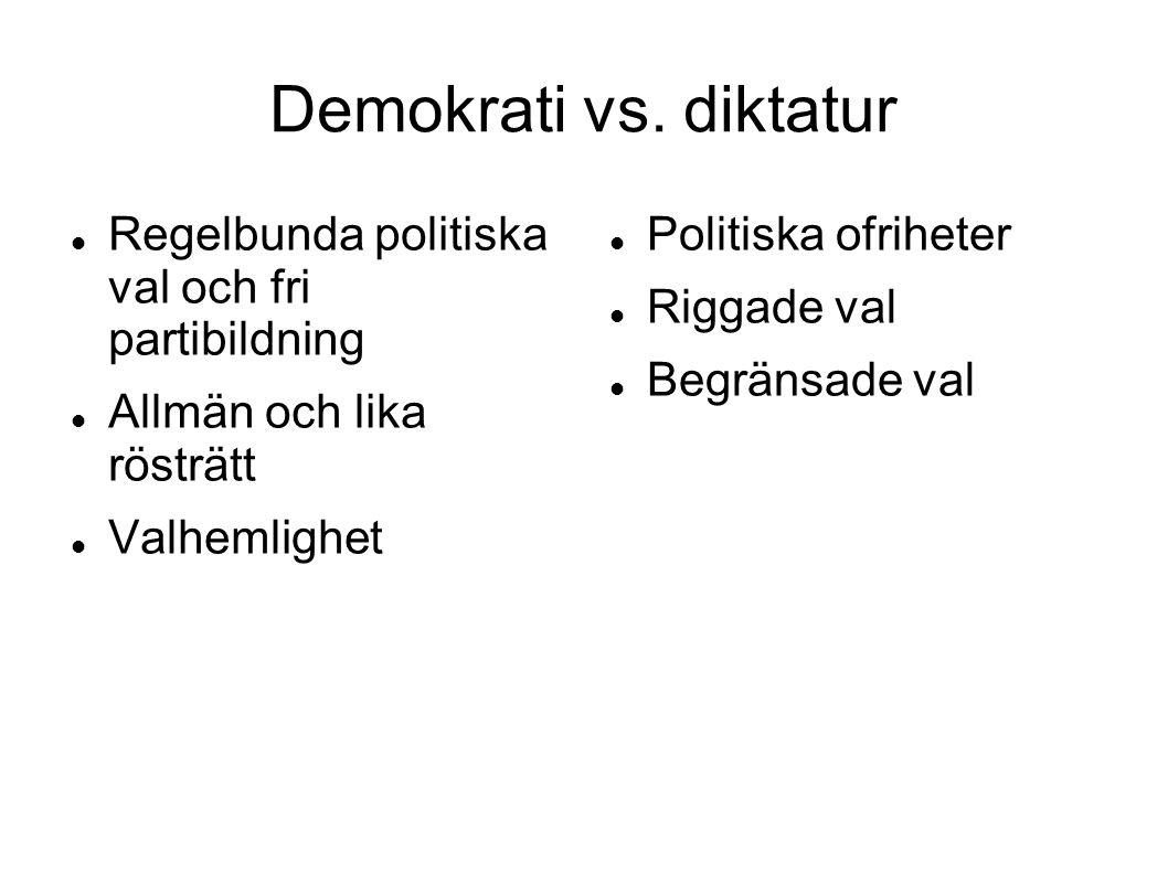 Demokrati vs. diktatur Regelbunda politiska val och fri partibildning Allmän och lika rösträtt Valhemlighet Politiska ofriheter Riggade val Begränsade