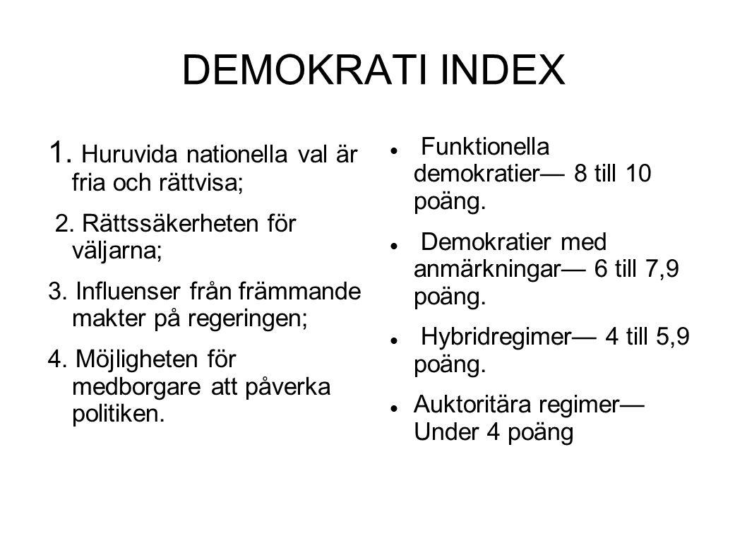 DEMOKRATI INDEX 1. Huruvida nationella val är fria och rättvisa; 2. Rättssäkerheten för väljarna; 3. Influenser från främmande makter på regeringen; 4