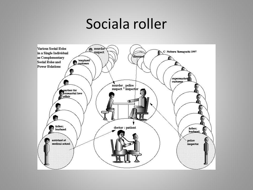 I varje socialt sammanhang tilldelas vi en roll.