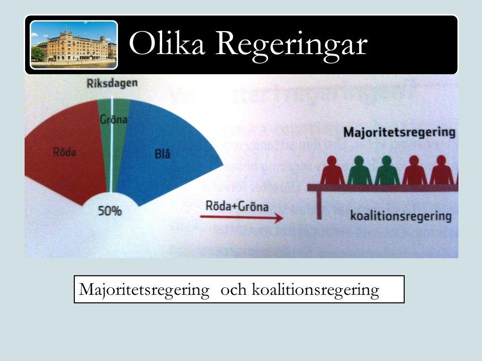 Olika Regeringar Majoritetsregering och koalitionsregering