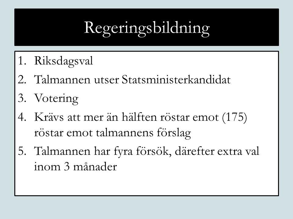 Regeringsbildning 1.Riksdagsval 2.Talmannen utser Statsministerkandidat 3.Votering 4.Krävs att mer än hälften röstar emot (175) röstar emot talmannens