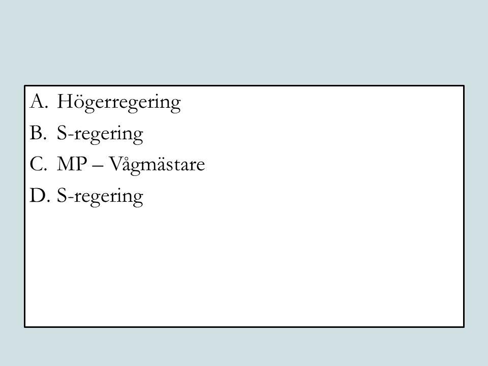A.Högerregering B.S-regering C.MP – Vågmästare D.S-regering